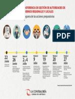 Cronograma de acciones preparatorias act.pdf