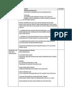 Teks Pengacara Majlis - Hari Elektif Terbuka JPM 2018