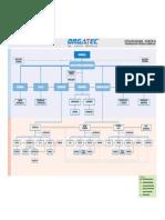 ORGANIGRAMA ORGATEC 2012.pdf