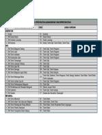 Sub-Klasifikasi-SKA-2016.pdf