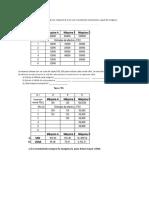 examen contabilidad financiera