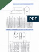 ASME B 18.2.6 - Dimensões dos Parafusos e Porcas