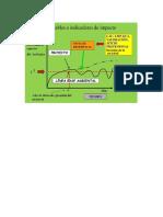 variables e indicadores de impacto.docx