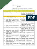 2. KI-KD PAI-BP 4 SD-MI (Lamp 24 Permendikbud 24-2016).docx
