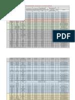 pregled objava oglasa o najavi uspostavljanja zemljisnih knjiga.pdf