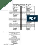 Etienne K. Kabongo-Bus Route Information