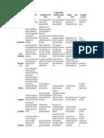 dbq rubric - sheet1  3