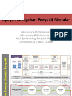 Ade-Heryana_Upaya-Pencegahan-Penyakit-Menular_Materi-Online-Class1.pdf