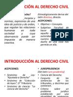 INTRODUCCIÓN AL DERECHO CIVIL (1).pptx