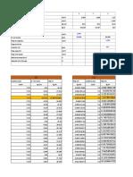 P233-Estimacion Cloro Gas v1
