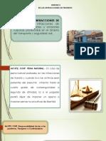 Exposicion de Leyes y Reglamentos