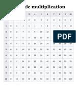 Table de multiplication.pdf
