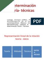 La determinación teoría- técnicas