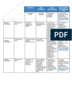 Sesion 5 Actividad 1. Selección y Recopilación de Información