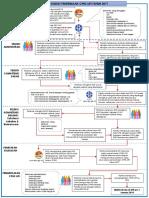 3 Infografis Seleksi CPNS LIPI 2017