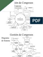 Ejercicio 4 (Congresos)