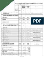 HTLS-Reconductoring-Gauri-2-Jakkan.xlsx
