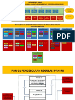 Business Process KemenPAN R3
