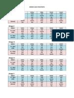 REVISI JADWAL JAGA F30.docx