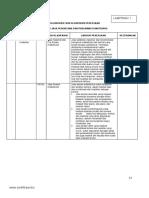 Klasifikasi Usaha Jasa Perencana dan Pengawas Konstruksi 2014.pdf
