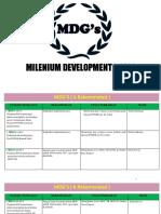 PPT MDG's Veifikasi Akre 2018