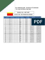 BANG HANG A&B CENTRAL SQUARE 19072018.pdf