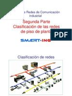 Curso de Redes de Comunicación industrial parte 2 clasificación de redes