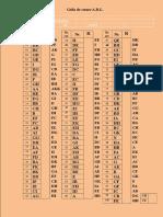 Grila de cotare Test ADL.doc