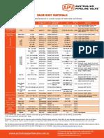 Valve_Material_Equivalents.pdf