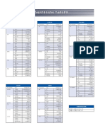 Conversion_Tables.pdf