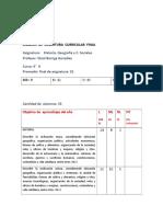 4° Año A PLANTILLA  DE  COBERTURA  CURRICULAR  FINAL HISTORIA