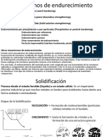 003 Solidificación y Difusion (1)