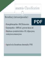 Hemolytic anaemia.pdf