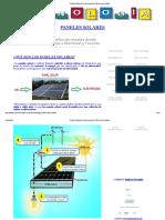 Paneles Solares Funcionamiento Tipos Usos