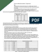 Resumen - Pruebas Clase A