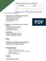 Modelo Acta Evaluación