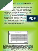 Microeconomía EXPO