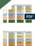 Grupos de Practica de Salud Publica I
