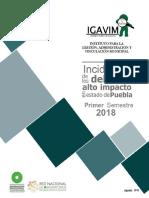 Incidencia de Delitos de Alto Impacto - IGAVIM