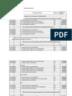Annex 1 to Public Notice 22 of 2017 (1)