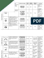 gdt_summary.pdf