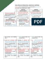Matriz de Consistencia Lógica y Cuadro de Variables de Isabel Arquitectura