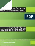APLICACIÓN DE LAS RELACIONES DINERO-TIEMPO.pptx