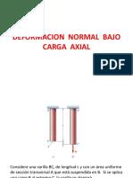 2.1 Deformacion Normal Bajo Carga Axial