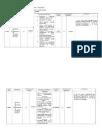 Formato Cambio de Evaluación Para 7 Aprendices
