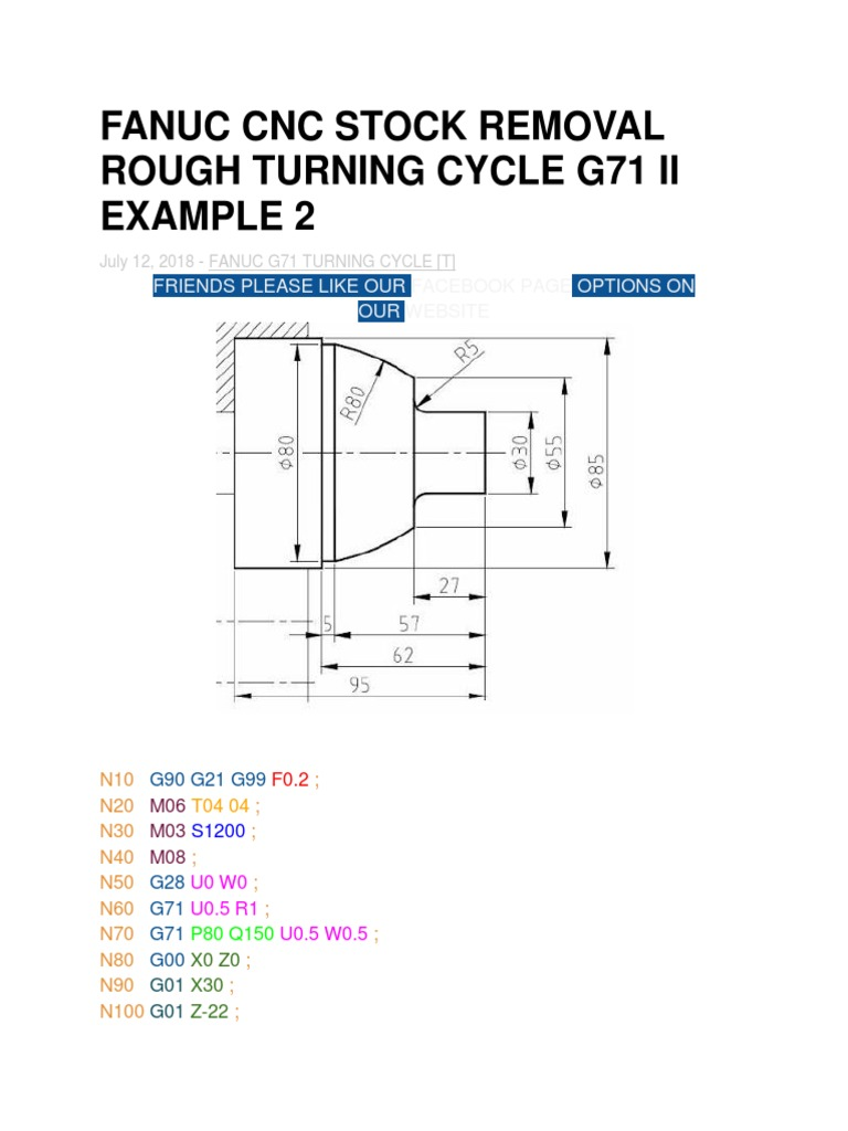 G71 roughing cycle t