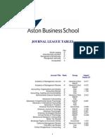 Aston Business School Journal Rankings June 09