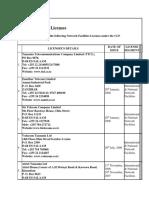 TCRA License Companies.