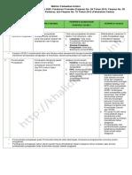 Perbedaan Perpres.pdf