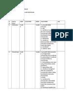 laporan kegiatan sms.docx